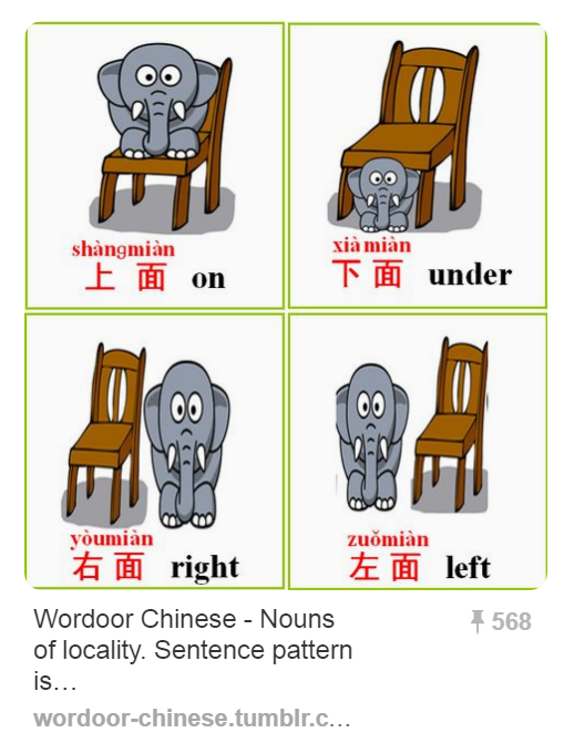 wordoor chinese--nouns of locality.PNG