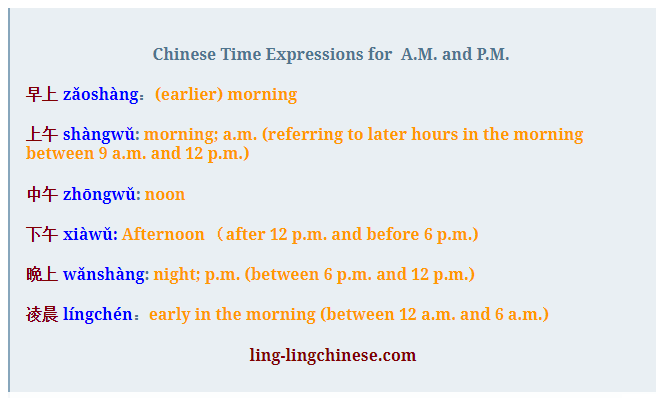 time expressions for am and pm in chinese
